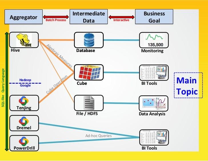 1. Monitoring hRp://www.metricinsights.com/   hRp://www.geckoboard.com/     hRps://www.leUronic.com/     hRp://www...