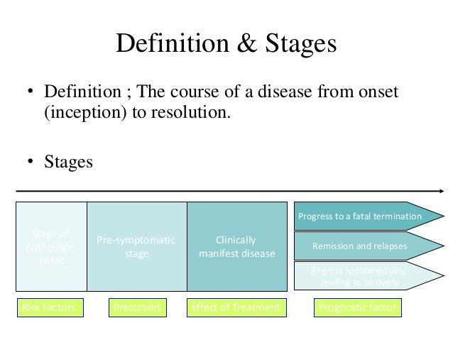 Natural History Of Botulism