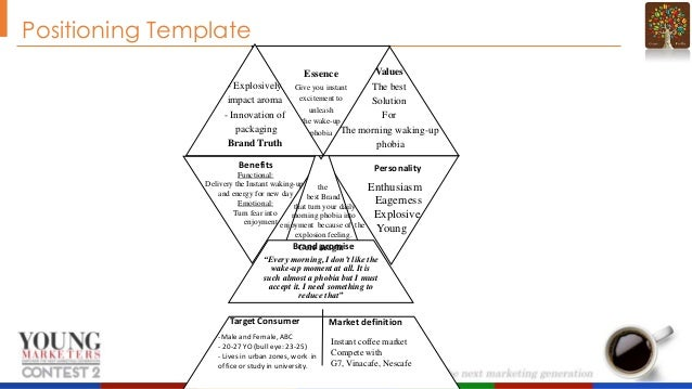 Positioning Template Values - Explosively Give you instant The best excitement to impact aroma Solution unleash - Innovati...