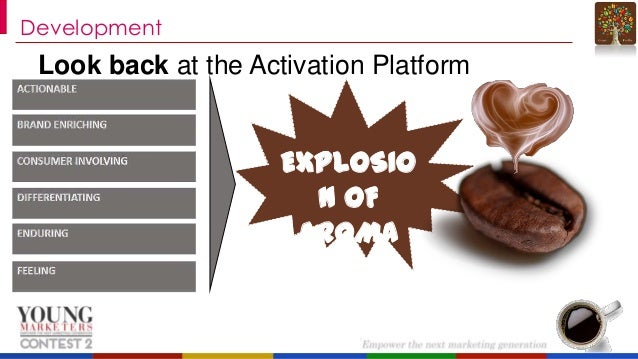 Development  Look back at the Activation Platform  EXPLOSIO N OF AROMA