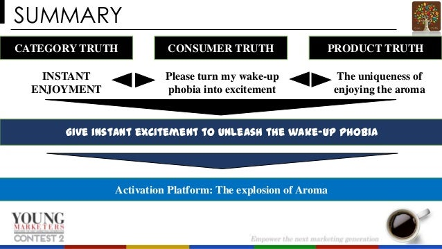 SUMMARY CATEGORY TRUTH  CONSUMER TRUTH  INSTANT ENJOYMENT  PRODUCT TRUTH  Please turn my wake-up phobia into excitement  T...
