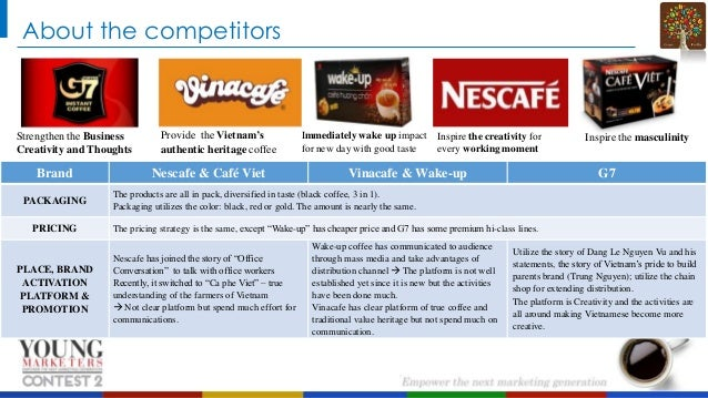 About the competitors  Strengthen the Business Creativity and Thoughts  Brand PACKAGING PRICING  PLACE, BRAND ACTIVATION P...