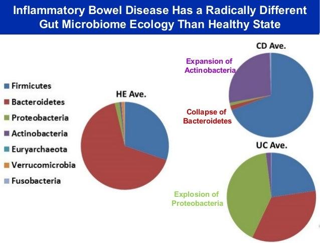 Nature Reviews Cancer  Microbiome