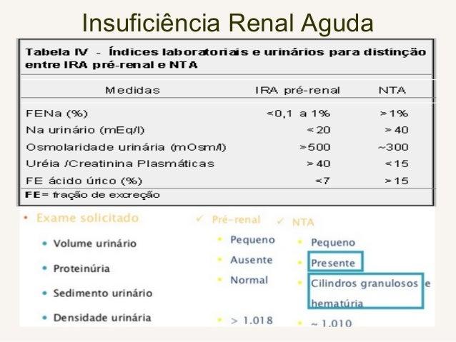 CONCEITO Lesão progressiva e irreversível dos rins, com alterações: Glomerulares Tubulares Da função endócrina renal Sempr...