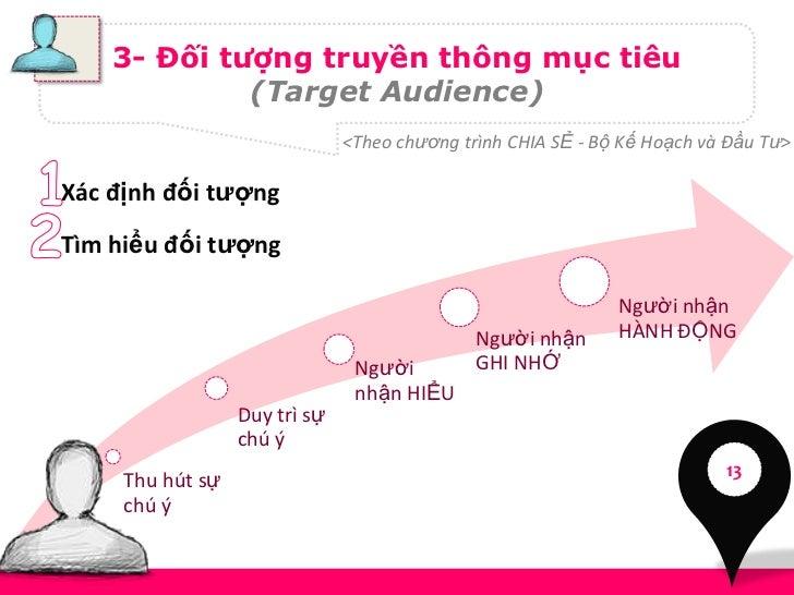 3- Đối tượng truyền thông mục tiêu             (Target Audience)                               <Theo chương trình CHIA SẺ ...