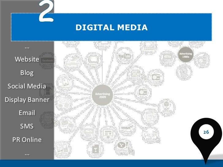 DIGITAL MEDIA      …   Website    Blog Social MediaDisplay Banner    Email    SMS                                 26  PR O...