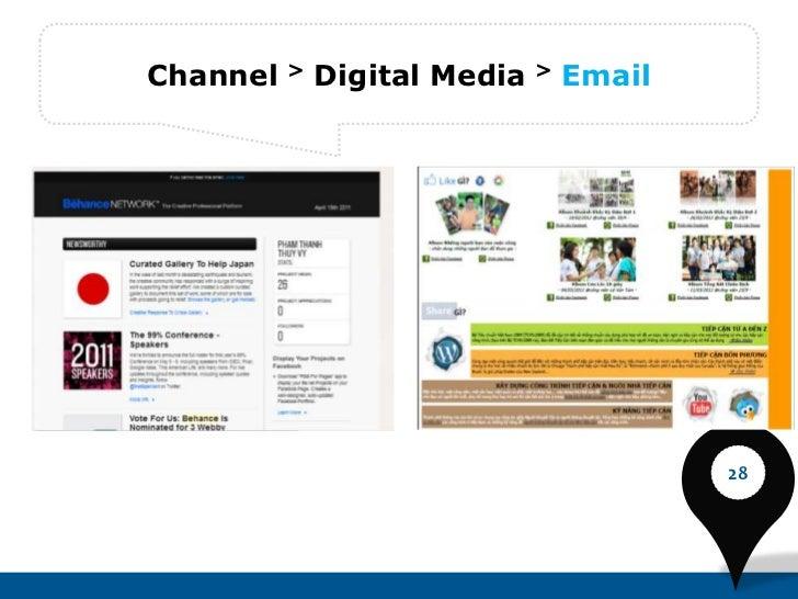 Channel   >   Digital Media   >   Email                                          28