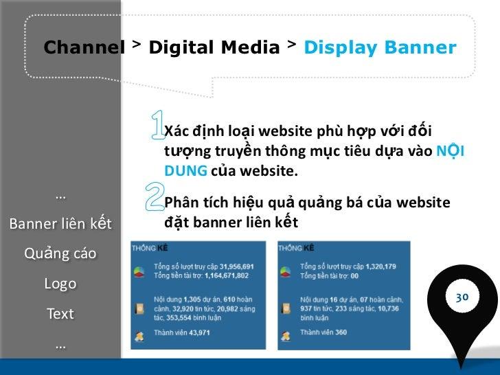 Channel      >   Digital Media    >   Display Banner                       Xác định loại website phù hợp với đối          ...