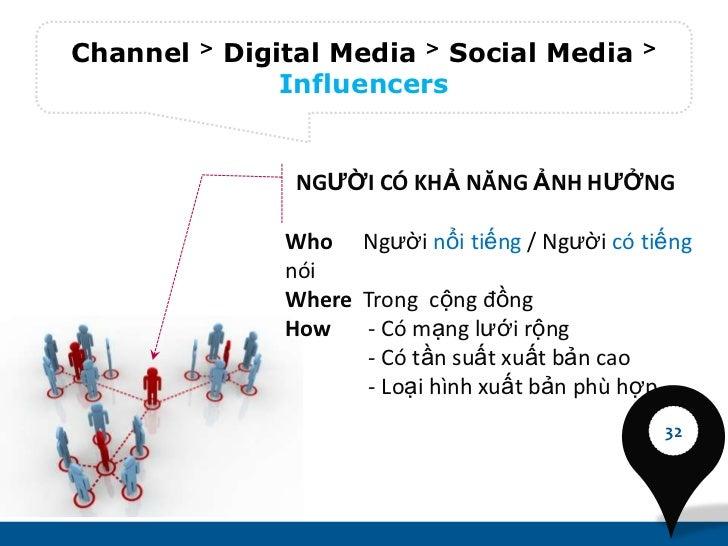 Channel   >   Digital Media > Social Media       >                  Influencers                  NGƯỜI CÓ KHẢ NĂNG ẢNH HƯỞ...