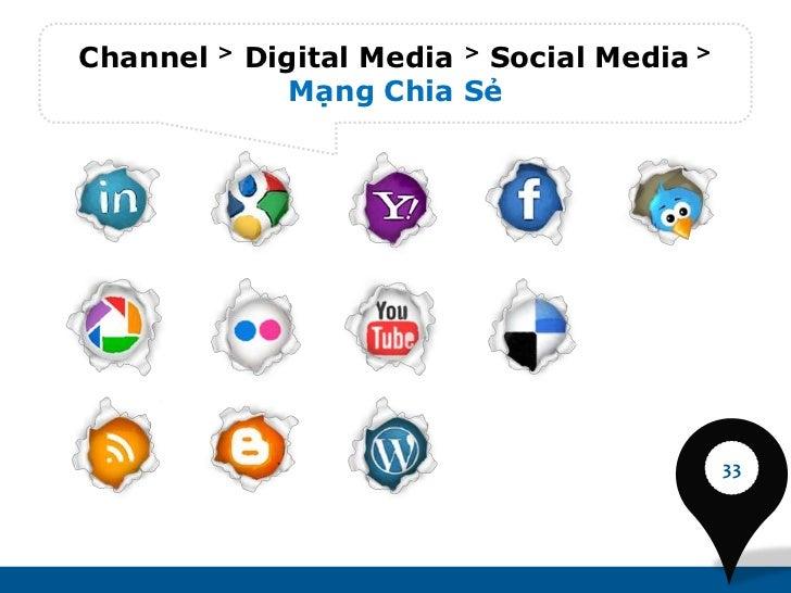 Channel   >   Digital Media > Social Media >                 Mạng Chia Sẻ                                               33
