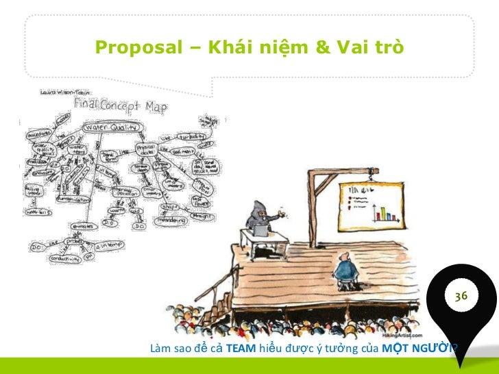 Proposal – Khái niệm & Vai trò                                                       36     Làm sao để cả TEAM hiểu được ý...