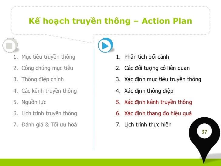 Kế hoạch truyền thông – Action Plan1. Mục tiêu truyền thông     1. Phân tích bối cảnh2. Công chúng mục tiêu       2. Các đ...
