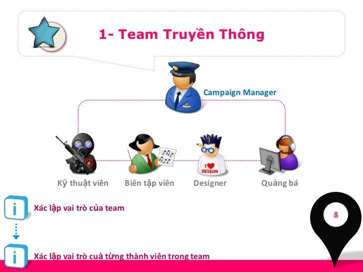 1- Team Truyền Thông                                             Campaign Manager      Kỹ thuật viên        Biên tập viên ...