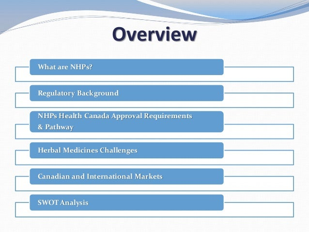 Health Canada Natural Health Products Labelling