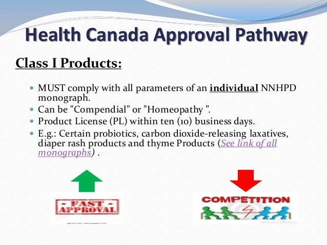 Health Canada Natural Product Monographs