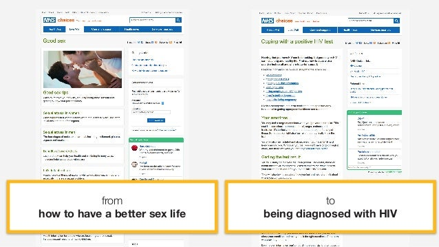 from  how to have a better sex life to  being diagnosed with HIV