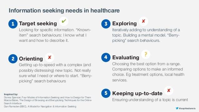 "@sophiedennis Information seeking needs in healthcare 1. Target seeking  Looking for specific information. ""Known- item"" s..."