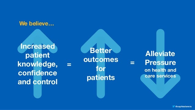 @sophiedennis Alleviate Pressure on health and care services Increased patient knowledge, confidence and control Better out...