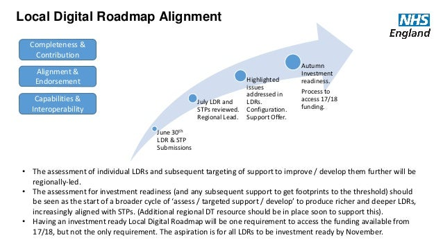 Enabling Digital Transformation – Digital Maturity and Local Digital on