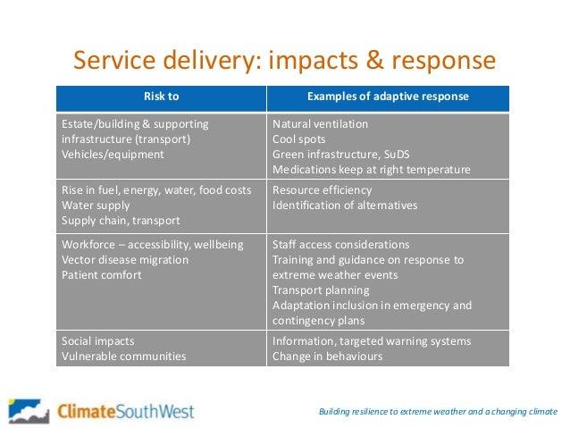 Emergency Preparedness, Resilience and Response (EPRR)