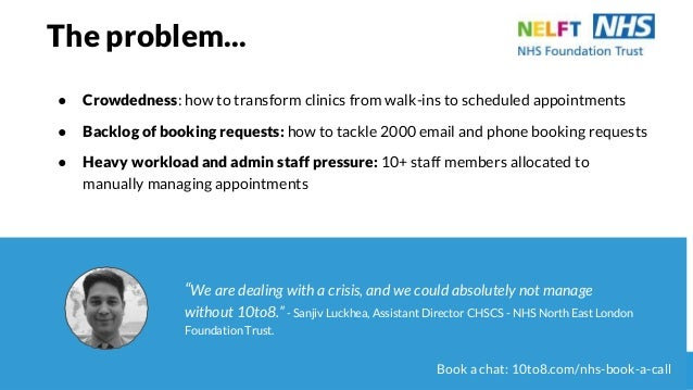 The problem... ● Crowdedness: how to transform clinics from walk-ins to scheduled appointments ● Backlog of booking reques...