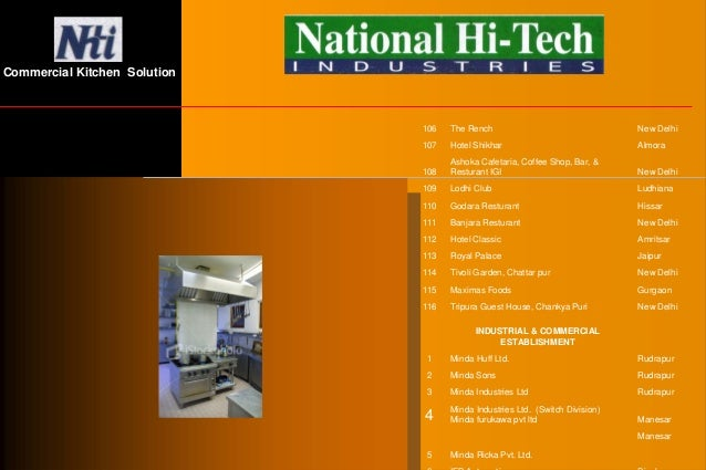 National hi tech industries company profile for Kitchen 95 ludhiana