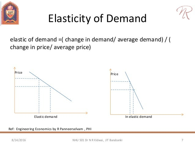 price elasticity of demand analysis An economic analysis on samsung  the elasticity of demand for samsung galaxy  of a higher price and this shifts the demand curve rightward.