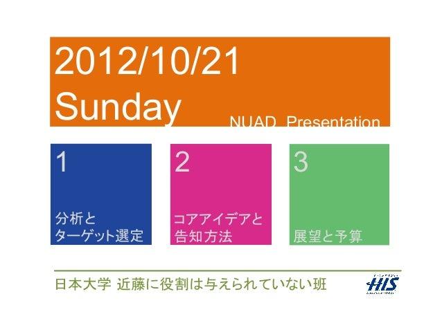 NUAD Presentation 1 2012/10/21 Sunday 分析と ターゲット選定 コアアイデアと 告知方法  展望と予算 2  3 日本大学 近藤に役割は与えられていない班