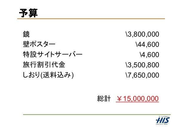 予算 鏡 壁ポスター 特設サイトサーバー 旅行割引代金 しおり(送料込み) 3,800,000 44,600 4,600 3,500,800 7,650,000   総計 ¥15,000,000