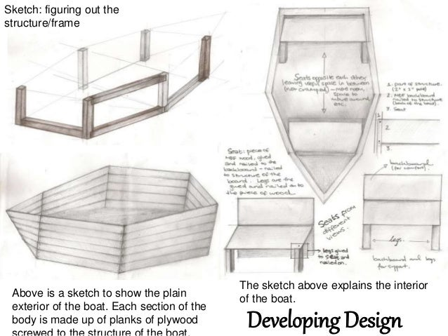 gcse product design coursework help A gcse coursework example 1 1 cruise seat dubai british school nia walker , 11 s 1104 2 design briefi am going to design a play seat for.