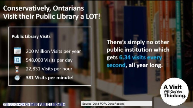 Are Public Libraries Lending Wi-Fi? Many do. Ontario's public libraries reporting having over 1,000 Wi-Fi hotspots to lend...