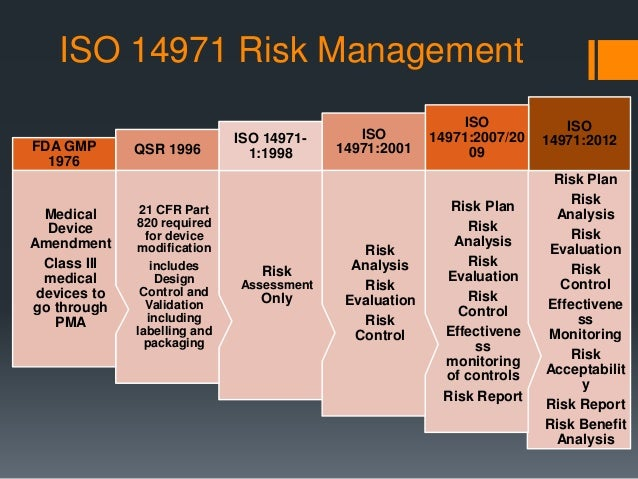 Risk Management Research 2016 ISO 14971:2016