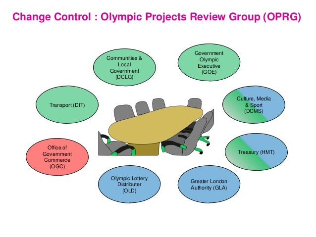 Change Control : Olympic Projects Review Group (OPRG) Treasury (HMT) Government Olympic Executive (GOE) Culture, Media & S...