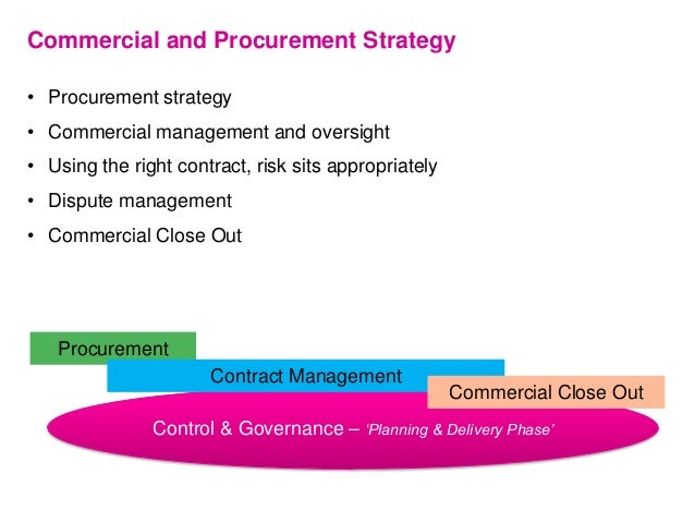 Commercial and Procurement Strategy • Procurement strategy • Commercial management and oversight • Using the right contrac...