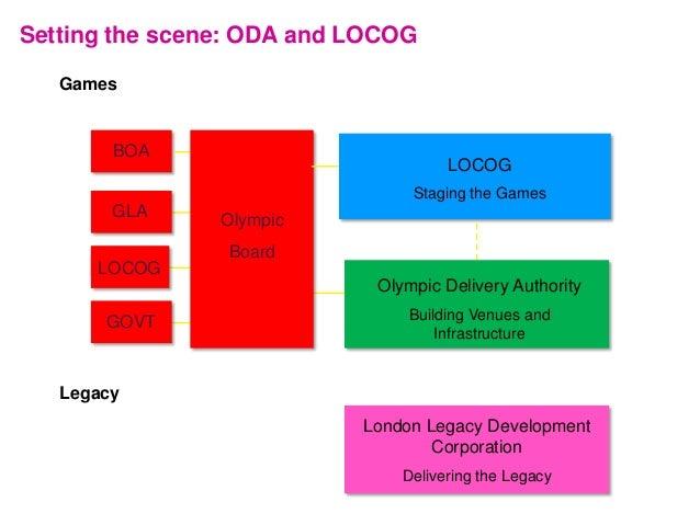 Delivering the London 2012 venues & infrastructure Slide 3
