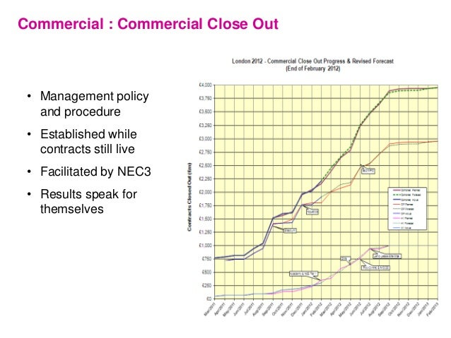 Commercial : Commercial Close Out • Management policy and procedure • Established while contracts still live • Facilitated...