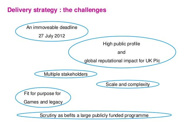 Delivery strategy : the challenges An immoveable deadline 27 July 2012 Scale and complexity Fit for purpose for Games and ...