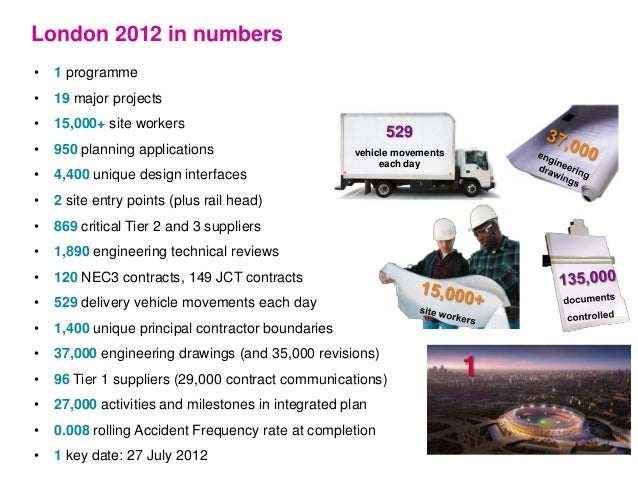 The construction programme - assurance and controls Slide 2