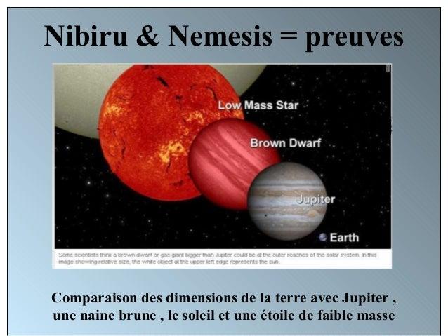 Nibiru & Nemesis = preuvesComparaison des dimensions de la terre avec Jupiter ,une naine brune , le soleil et une étoile d...