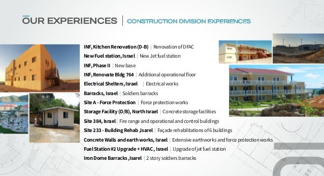 INF,KitchenRenovation(D-B) | RenovationofDFAC NewFuelstation,Israel | NewJetfuelstation INF,PhaseII | Newbase INF,Renovate...