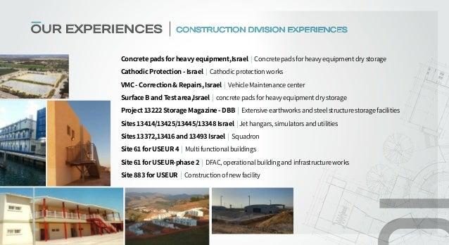 Concretepadsforheavyequipment,Israel | Concretepadsforheavyequipmentdrystorage CathodicProtection-Israel | Cathodicprotect...