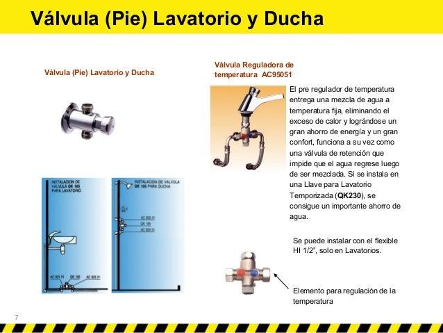 Instalaci n de llaves temporizadas y flux metros for Llave tubo para valvula de ducha