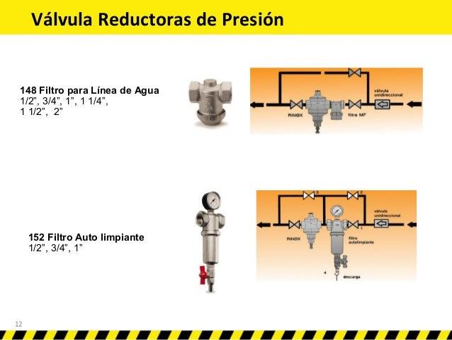 V lvulas reductoras de presi n - Valvula reductora de presion ...