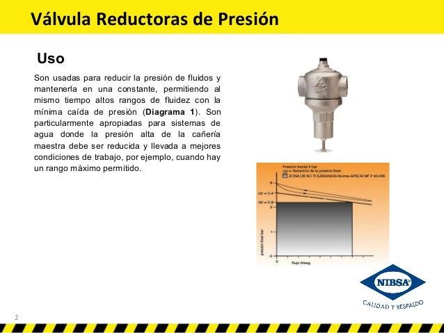 Valvula reductora de presion caracteristicas