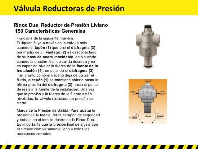 Valvula reductora de presion agua italiana 1 pulgada bs - Valvula reductora de presion ...
