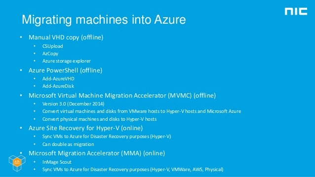 Massive Lift & Shift Migrations to Microsoft Azure with the