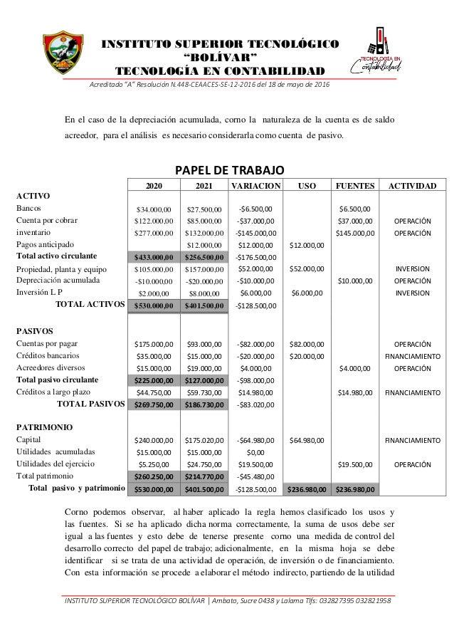 """INSTITUTO SUPERIOR TECNOLÓGICO """"BOLÍVAR"""" TECNOLOGÍA EN CONTABILIDAD Acreditado """"A"""" Resolución N.448-CEAACES-SE-12-2016 del..."""