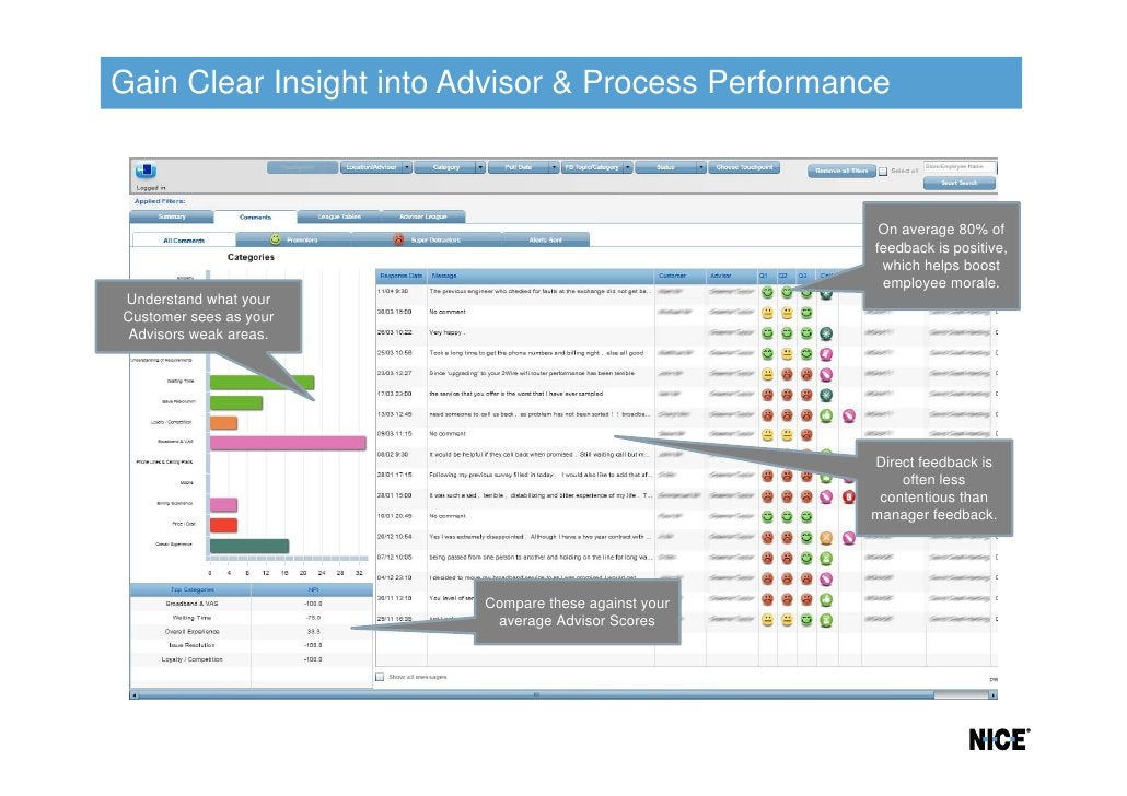 Gain Clear Insight into Advisor & Process Performance                                                       On average 80%...