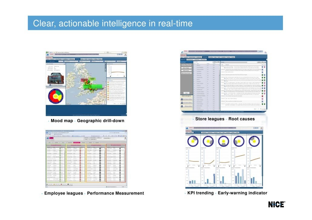 Clear, actionable intelligence in real-time    · Mood map · Geographic drill-down              · Store leagues · Root caus...