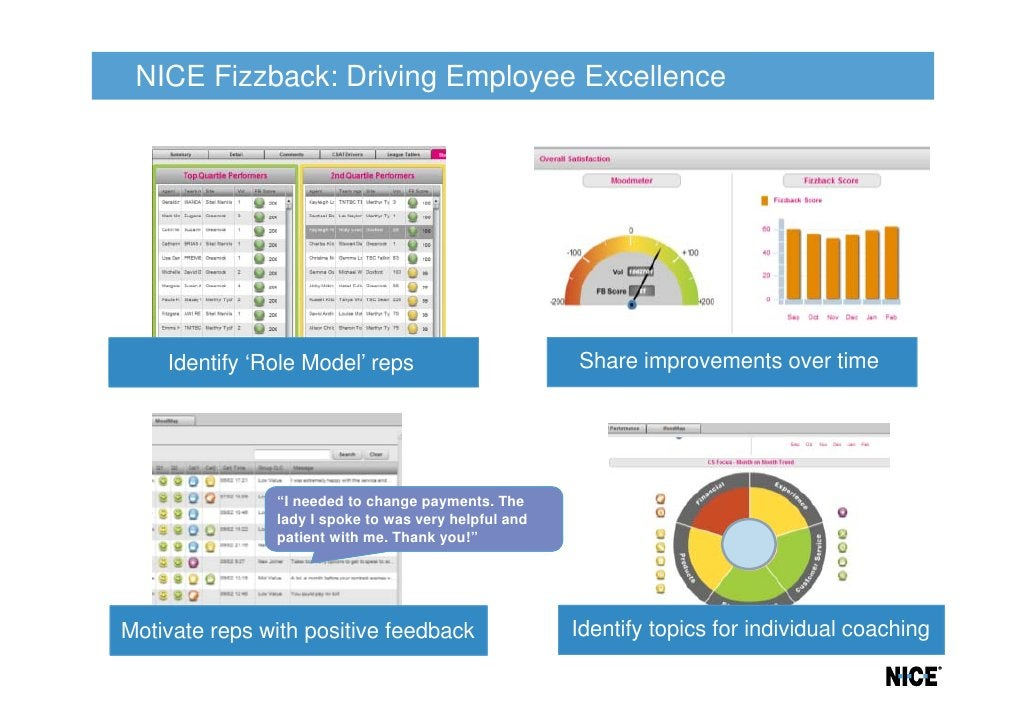 NICE Fizzback: Driving Employee Excellence    Identify 'Role Model' reps                        Share improvements over ti...